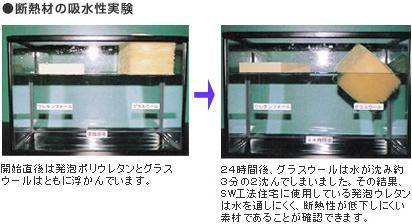 断熱材の吸水性実験